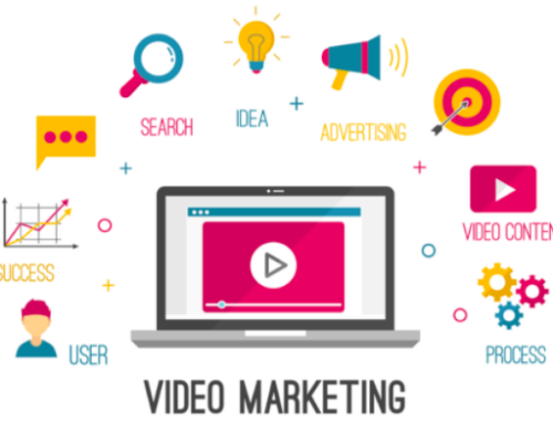 The Importance Of Video Marketing On Social Media